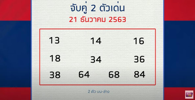 guide-lotto-laos-morkaihaichok-211263