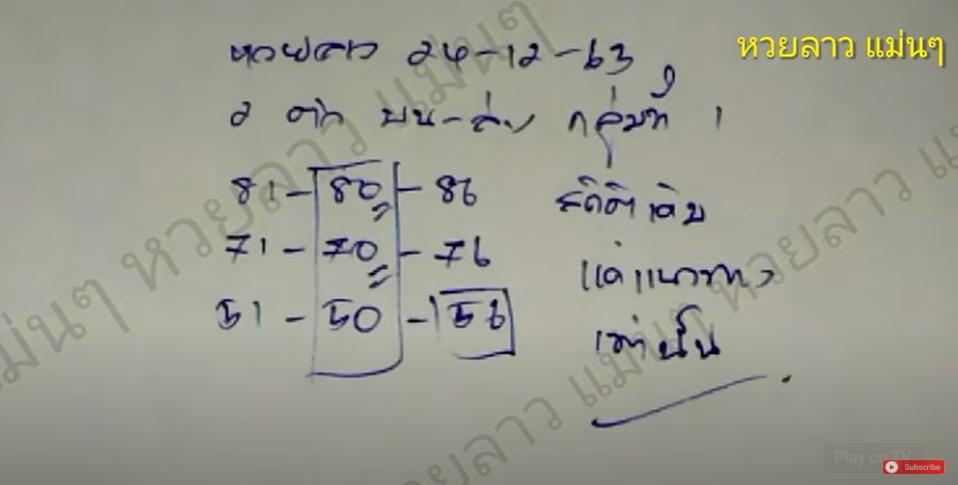 guide-lotto-laos-241263