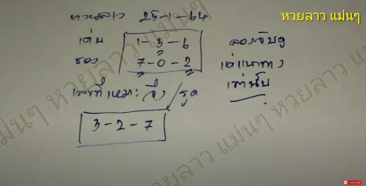 guide-lotto-laos-250164