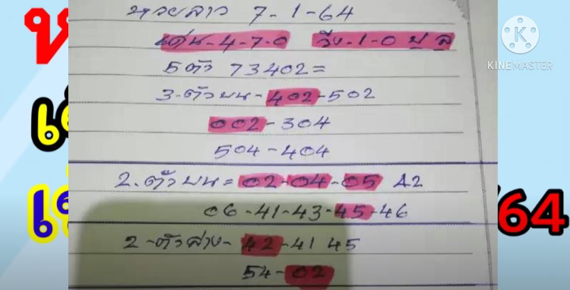 guide-lotto-laos-070164