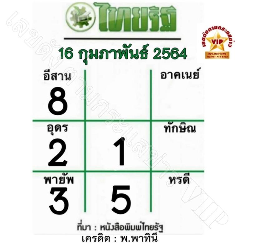 huay-thairath-161264