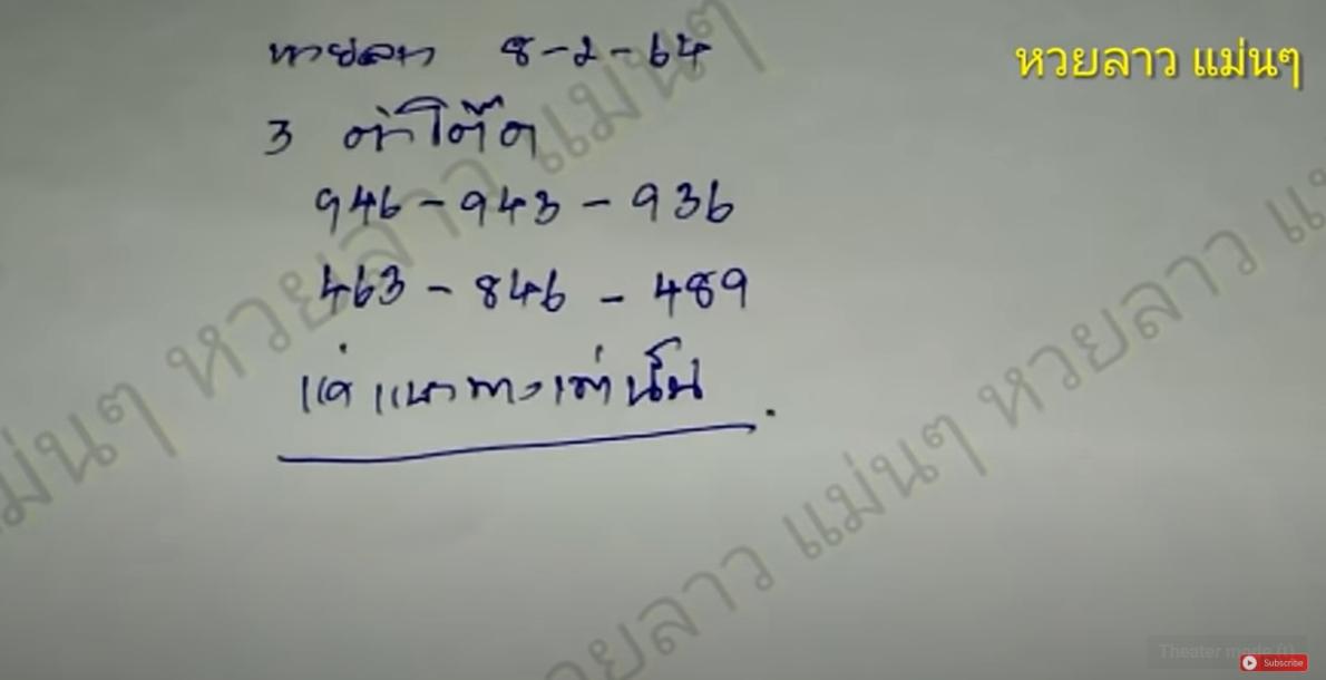 guide-lotto-laos-070264