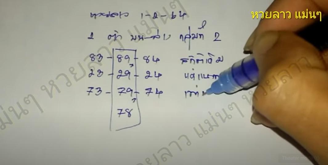 guide-lotto-laos-010264